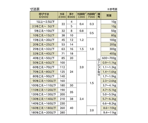 鋼リングゲージ 44.5mm SRG 44.5mm