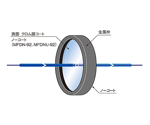 枠付反射型固定式NDフィルター φ52mm 透過率0.1% MFND-52-0.1