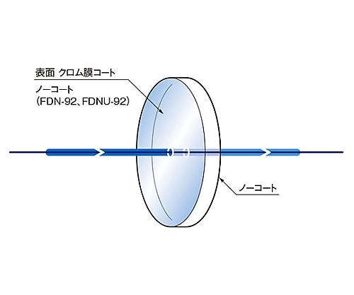 紫外光用反射型固定式NDフィルター φ20mm 透過率92% FNDU-20C02-92