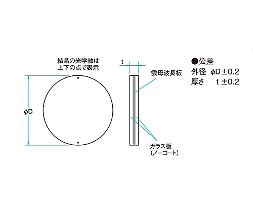雲母波長板 φ50mm