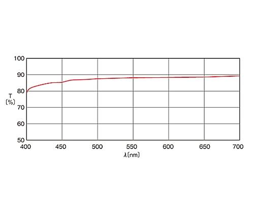 雲母波長板 φ10mm