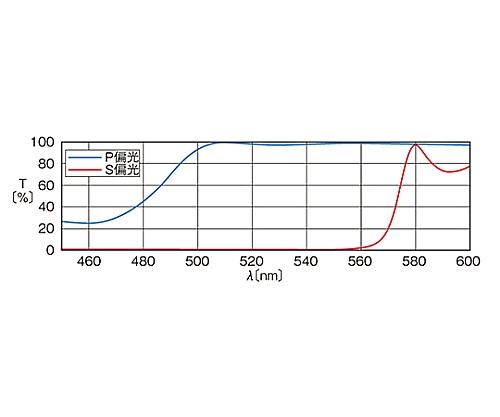 ハイパワー用偏光ビームスプリッター 532nm 15mm