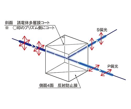 偏光ビームスプリッター 441.6nm 10mm