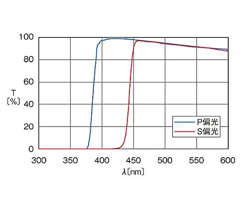 偏光ビームスプリッター 405nm 20mm