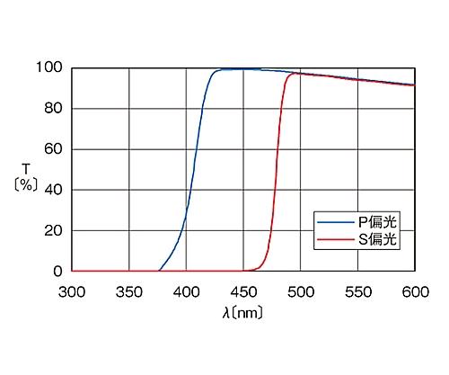 偏光ビームスプリッター 441.6nm 15mm