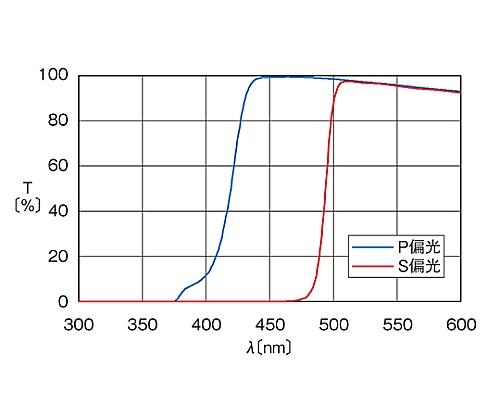 偏光ビームスプリッター 457.9nm 15mm