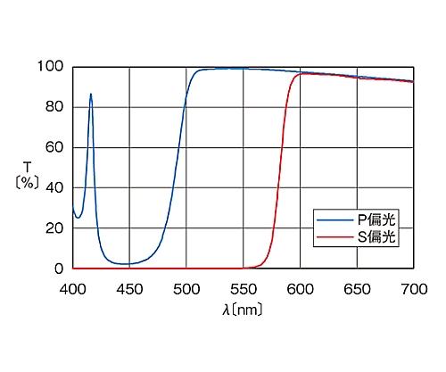 偏光ビームスプリッター 532nm 12.7mm