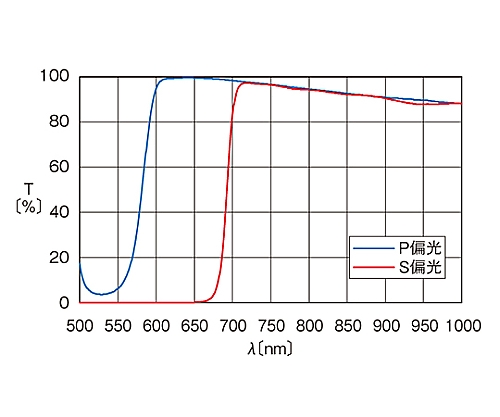 偏光ビームスプリッター 632.8nm 12.7mm