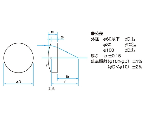 球面平凸レンズ BK7 φ50.8mm 焦点距離400mm