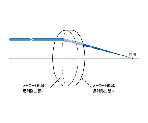 球面平凸レンズ BK7 φ50mm 焦点距離400mm