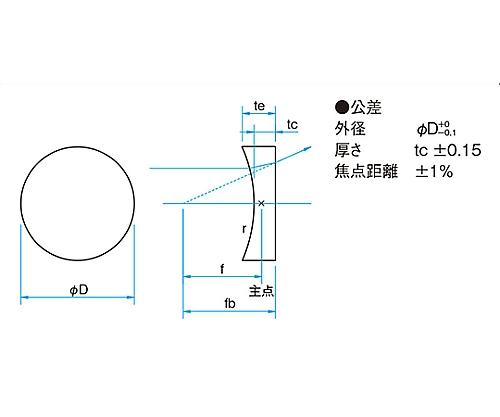 球面平凹レンズ 合成石英 φ20mm 焦点距離 -90mm