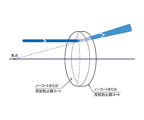 球面平凹レンズ 合成石英 φ15mm 焦点距離 -80mm