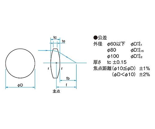 球面両凸レンズ BK7 φ60mm 焦点距離102mm SLB-60B-100PIR1
