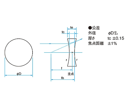 球面両凹レンズ 合成石英 φ50.8mm 焦点距離 -79.5mm SLSQ-50.8B-80N