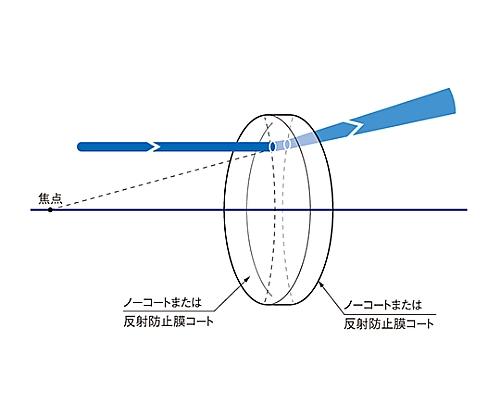 球面両凹レンズ 合成石英 φ50.8mm 焦点距離 -89.5mm SLSQ-50.8B-90N