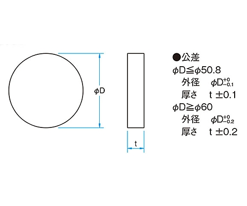平行平面基板 φ50.8mm 厚さ5mm 面精度λ/10