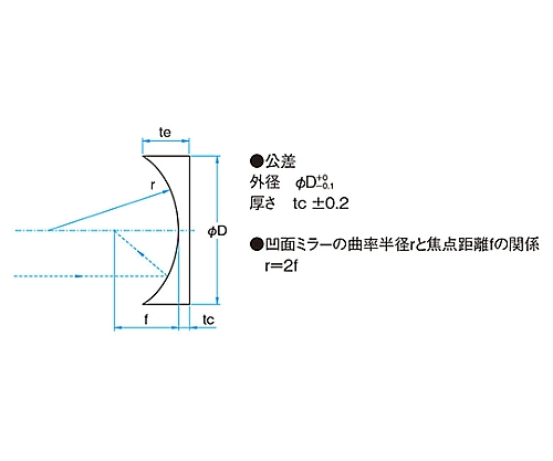 アルミ凹面ミラー φ25mm 中心厚3.9mm 焦点距離35mm TCAN-25C05-70