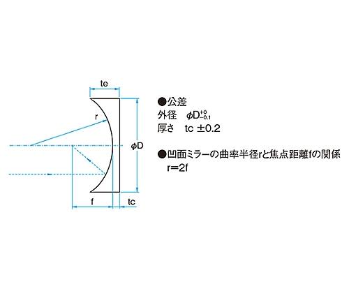 アルミ凹面ミラー φ25mm 中心厚4.9mm 焦点距離350mm TCAN-25C05-700