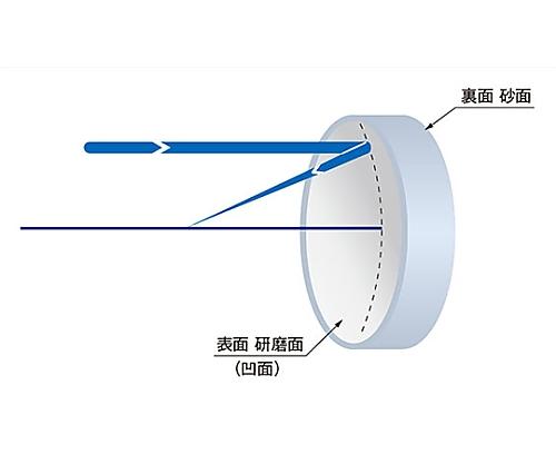 アルミ凹面ミラー φ25mm 中心厚4.9mm 焦点距離750mm TCAN-25C05-1500
