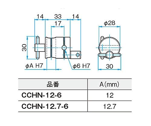 クロスクランプ CCHN-12.7-6
