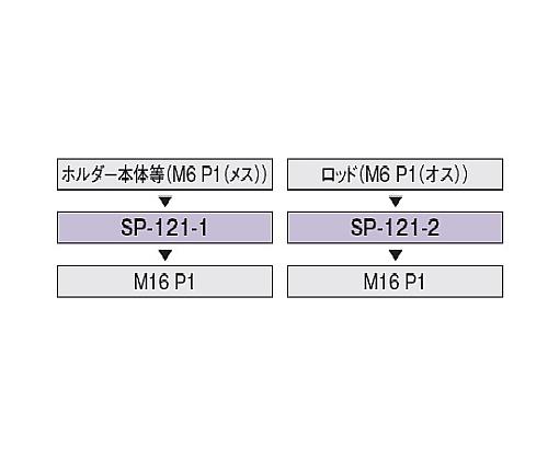 M16P1・M6P1変換スペーサー SP-121-2