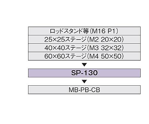 変換スペーサー SP-130