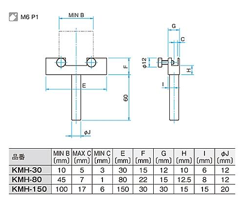 角型素子ホルダー 適応素子サイズ□45~□100mm  KMH-80