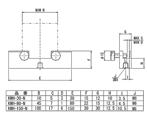 角型素子ホルダー 適応素子サイズ□10~□45mm  KMH-30-N