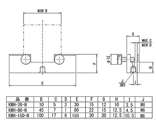 角型素子ホルダー 適応素子サイズ□45~□100mm  KMH-80-N