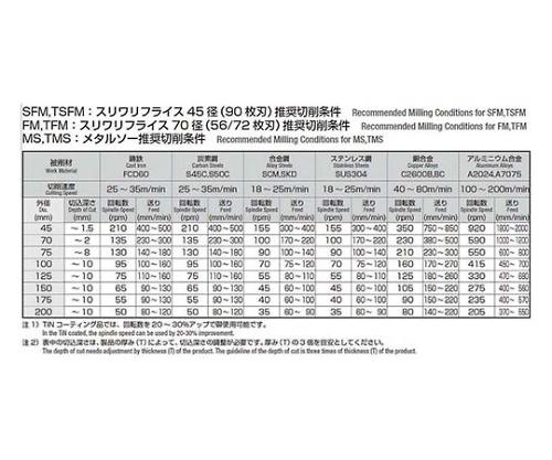メタルソー φ75×3.6t 軸穴径φ25.4 MST075X036