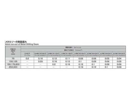 メタルソー φ75×4.6t 軸穴径φ25.4 MST075X046