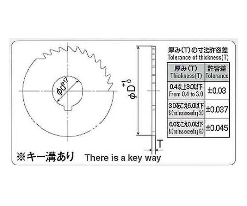 メタルソー φ100×1.4t 軸穴径φ25.4 MST100X014