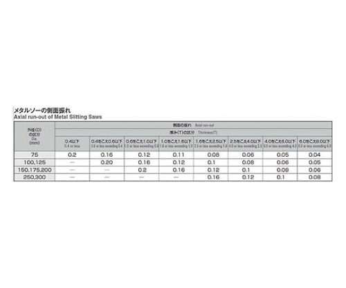 メタルソー φ100×5.0t 軸穴径φ25.4 MST100X050
