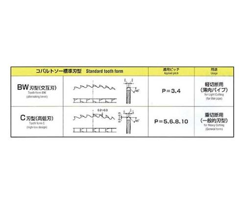 TINコバルトソー φ300×2.5t  穴径φ31.8 (ピンホール;φ50×9×2) TCMS12-P08