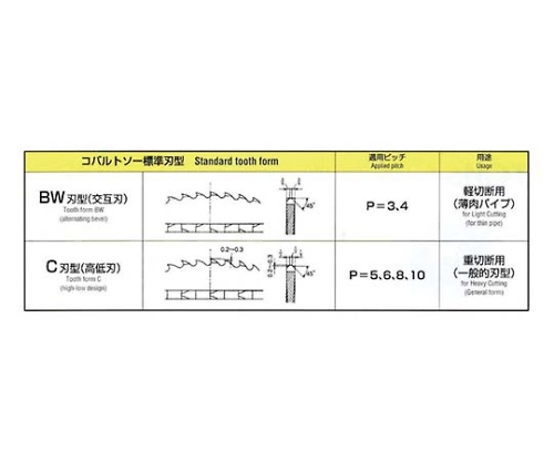 TINコバルトソー φ300×2.5t-P6  穴径φ32 (ピンホール;φ50×9×2) TCMS14-P06
