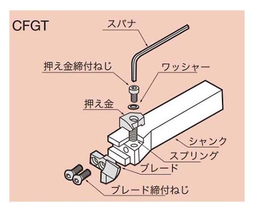 CFGTL2525 TACバイト CFGTL2525