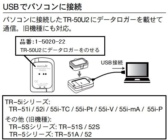 Temperature Recorder (Thermocouple Type) TR-55i-TC