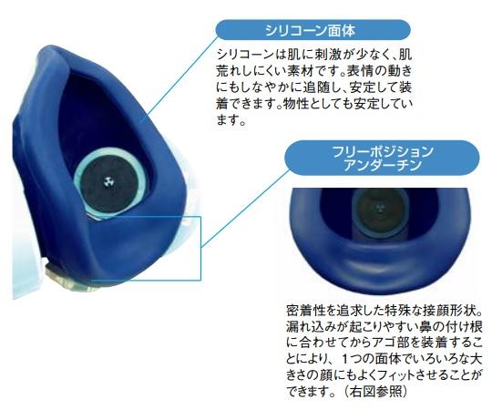 取替え式防じんマスク 1005RR-05型 101540