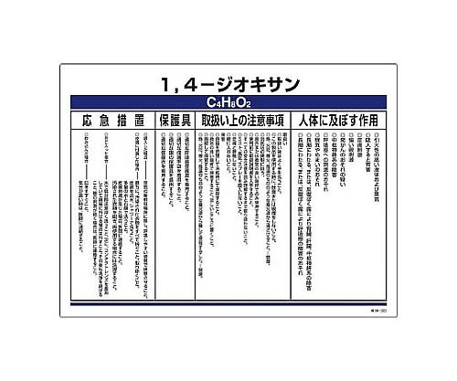 特定化学物質標識 1,4-ジオキサン エンビ 450×600