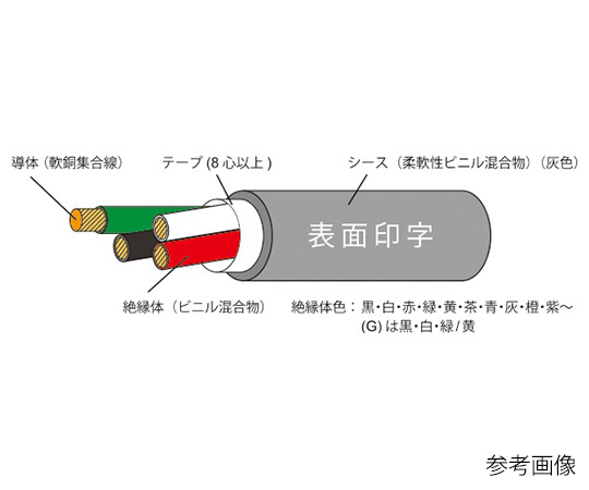 [取扱停止]ビニールキャブタイヤケーブル(VCTF-12) (0.75sq 外径11.5mm) 許容電流:4A 100m VCTF-12 12C-0.75SQ