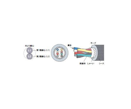 耐久シールド付きロボットケーブル KDF-SB (0.5sq 外径12.5mm) 80m KDF-SB 0.5SQ-6P チョウタイキュウシールドロボットケーブル