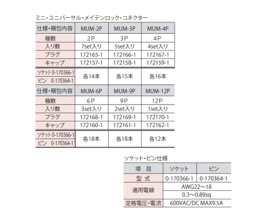 ミニ・ユニバーサル・メイテンロック・コネクター 4セット入 MUM-4P
