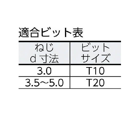WIROX ヴァイロックス 皿ネジ 3.0×30 200本入