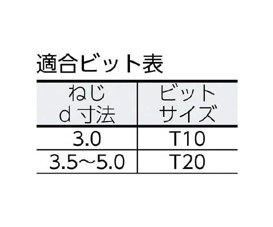 WIROX ヴァイロックス 皿ネジ 4.0×35 200本入