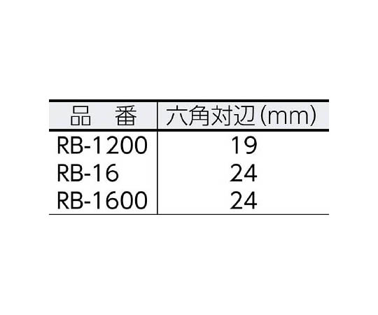 クランプリセットボルト RB1600