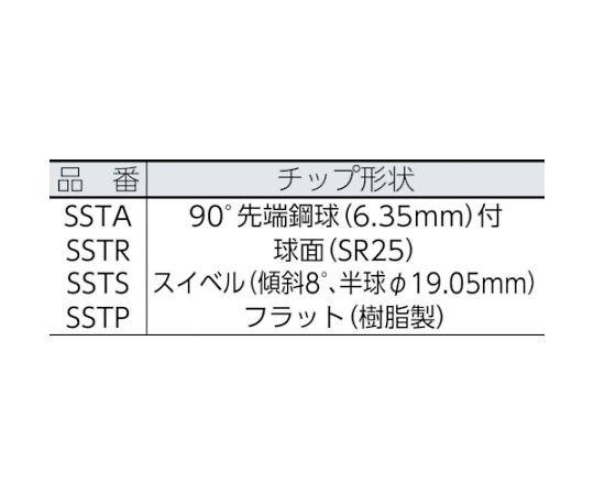 スクリューサポートチップ SSTA
