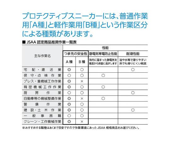 [取扱停止]プロテクティブスニーカー SV001 ブラック/ネイビー 29.0cm SV001BKNV29.0