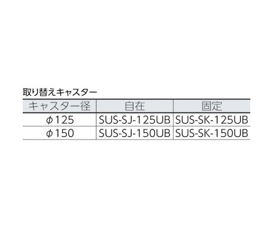 オールSUS台車780×480 SWTD-100