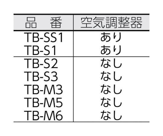 プロパンバーナー用火口SS 1号 TB-SS1H
