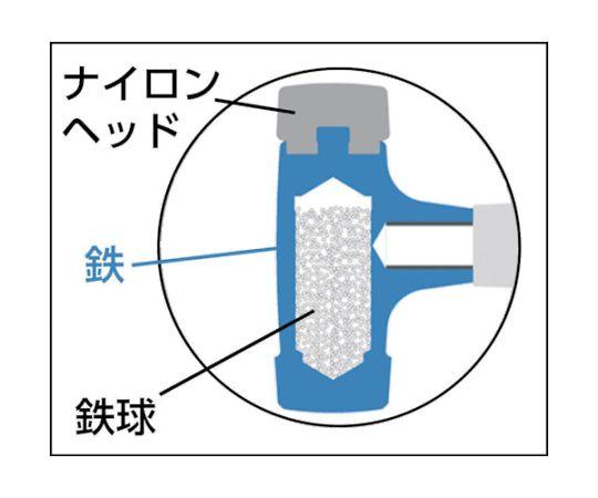 コンビネーションショックレスハンマー替ヘッド 2ボンド TCS-20H